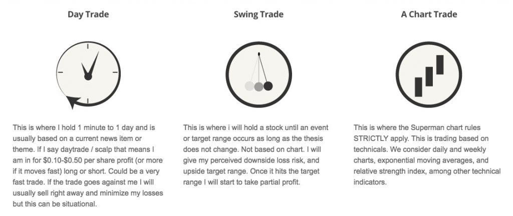 Trading Types