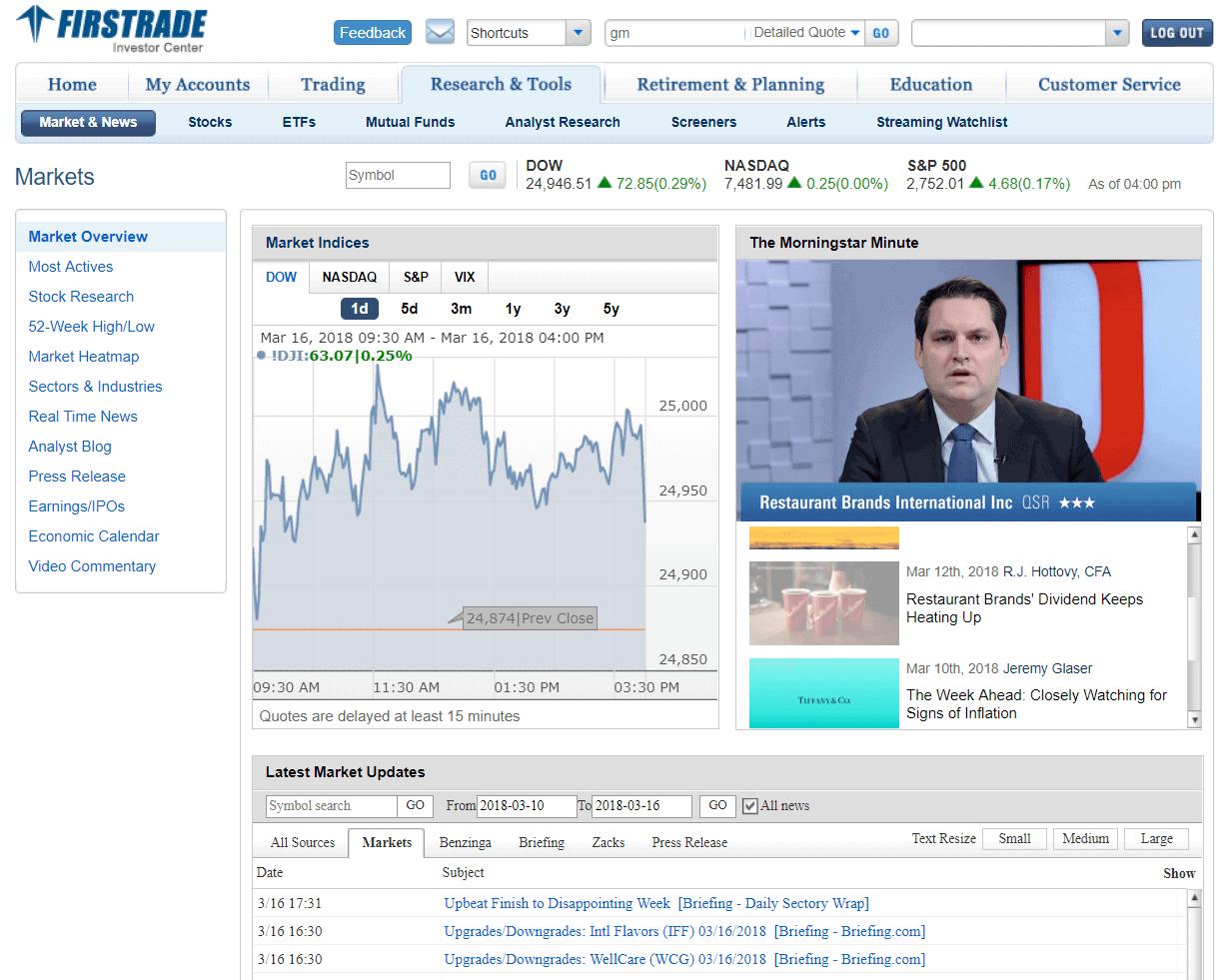Firstrade Market News