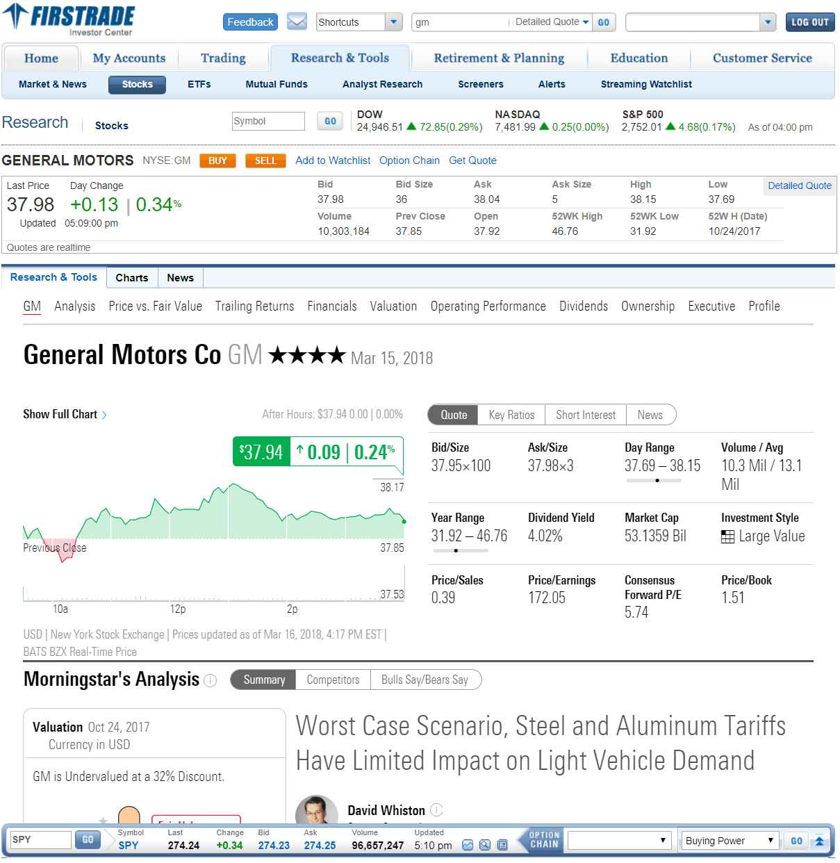 Firstrade Stock Profile