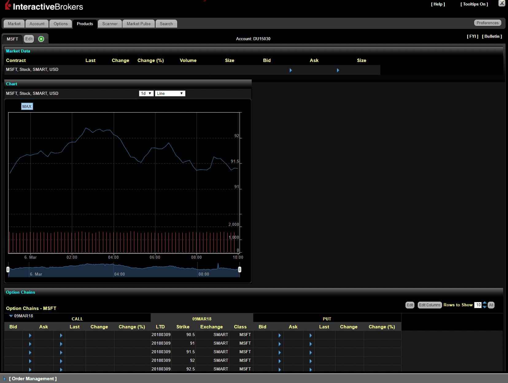Interactive Brokers Web