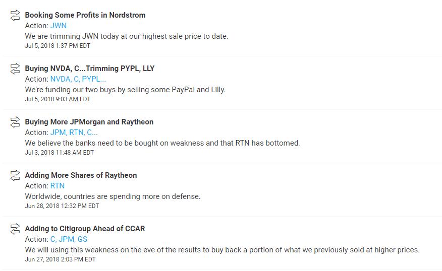 Action Alerts Trades