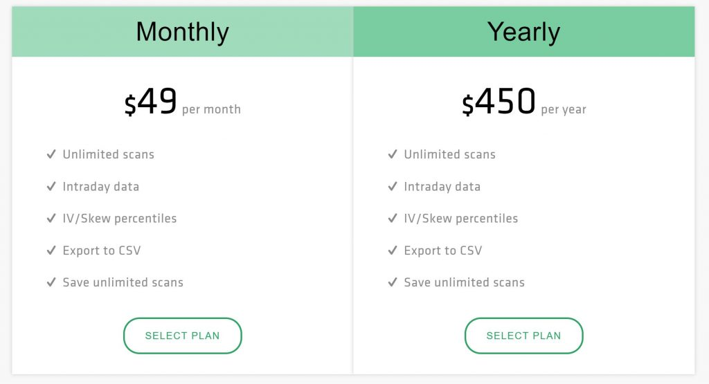 Option Samurai Pricing