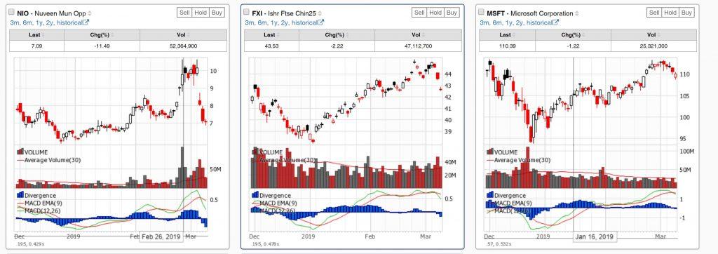 StockFetcher Screener Results