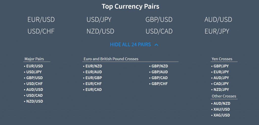 TopstepFX Trading Pairs