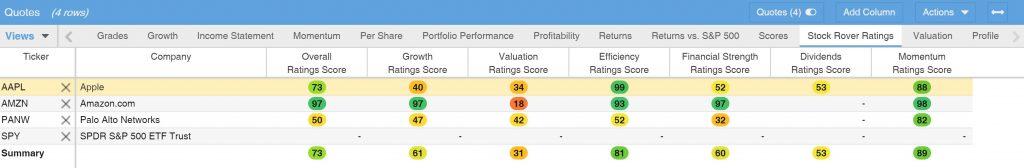 Stock Rover - Data Table