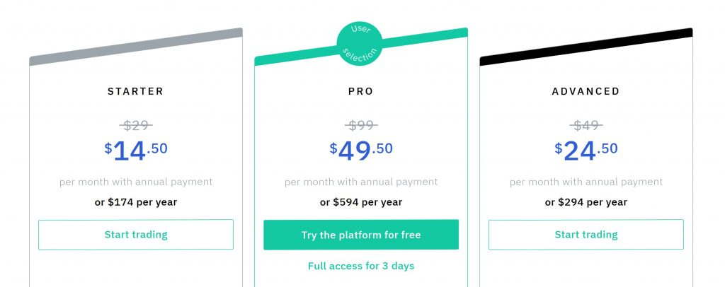 3Commas Pricing Plans