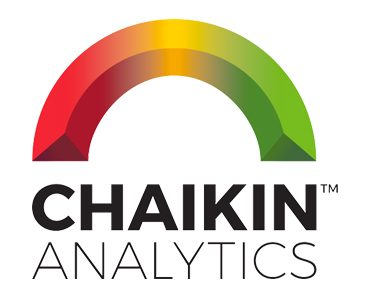 Chaikin Analytics Review – A Research Platform For Stocks And ETFs