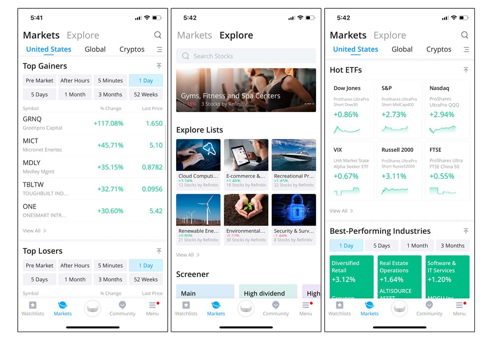 Webull Stock Discovery Tools