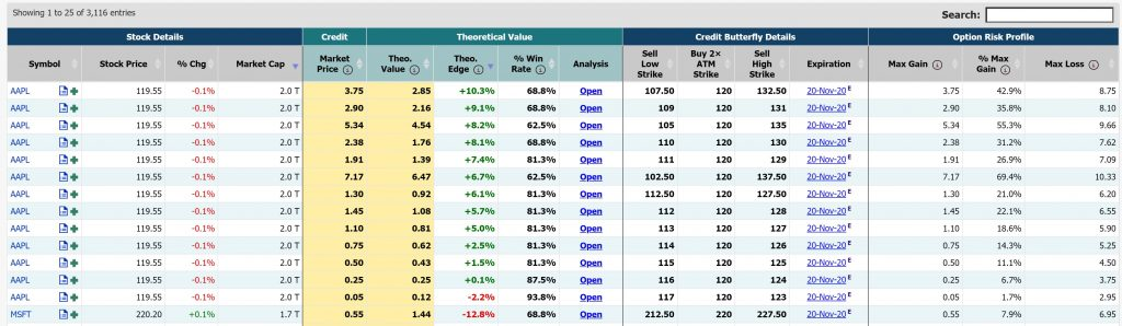 Market Chameleon Options Screen Results