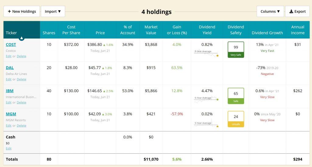 Simply Safe Dividends Portfolio Details