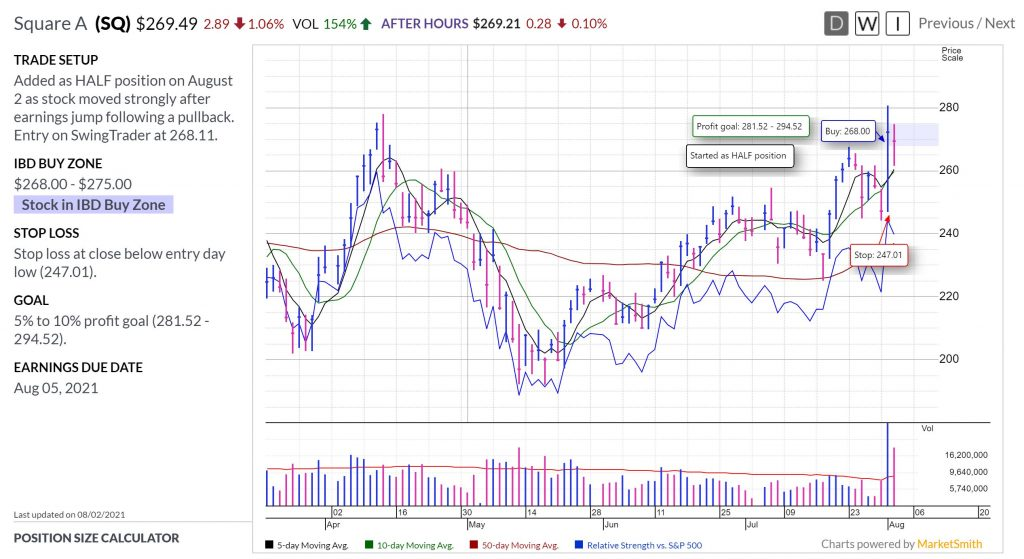 IBD Swing Trader Annotated Charts
