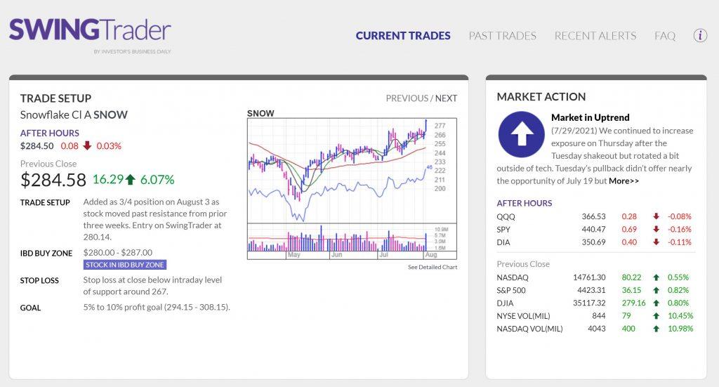 IBD Swing Trader Trade Setup