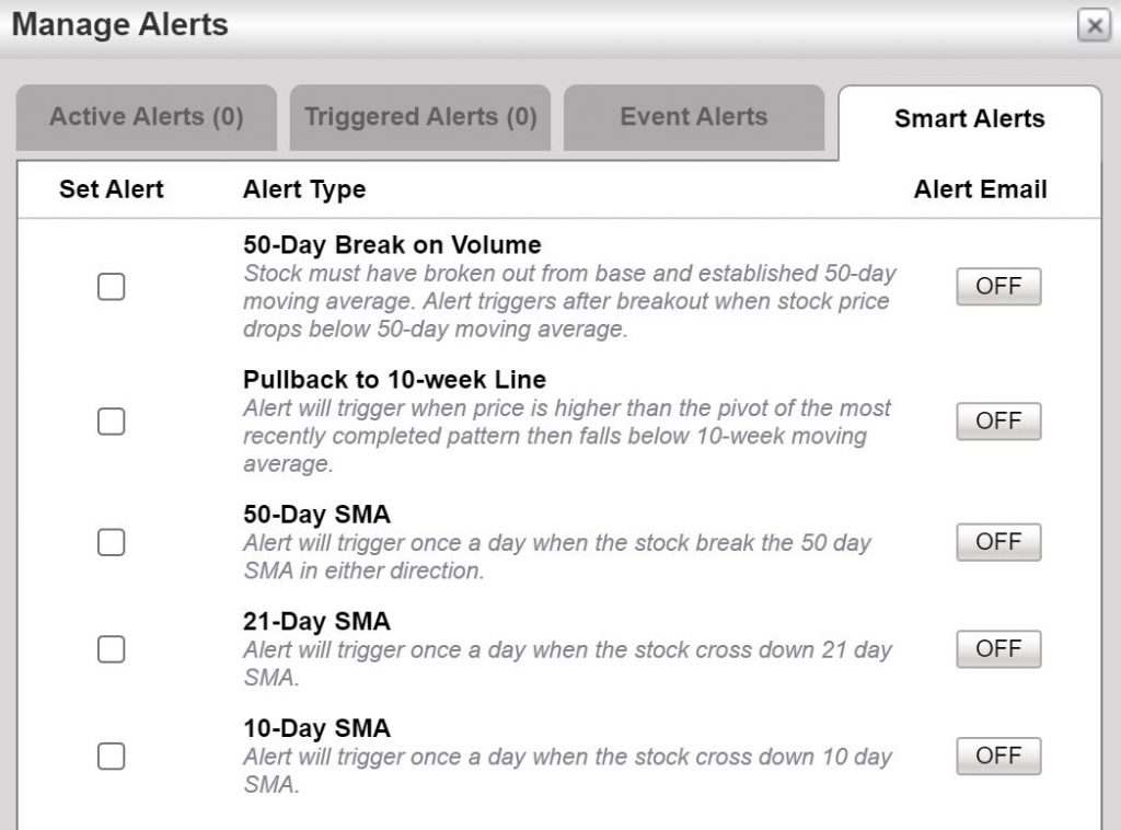 MarketSmith Alerts