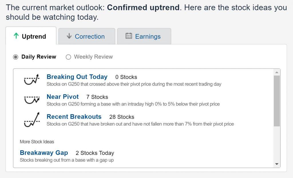 MarketSmith Stock Ideas